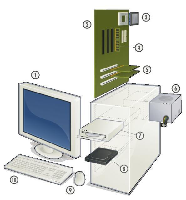 Продаю игровой компьютер, поддерживает такие игры как CSGO, dota2, samp/crmp, maincraft и тп. В комплект входит монитор, мышка офисная и игровая, клавиатура, две колонки и системный блок. За все прошу 8 тысяч, СТРОГО ватсап 89141008349 DDR3 на 4 GB Жёсткий диск на 1 TB Все в хорошем состоянии