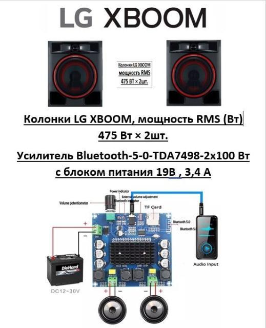 Аудиосистема в составе: - Усилитель компактный в корпусе, 2x100 Вт, воспроизводит музыку со входа AUX, с карты памяти микроSD, по блютуз со смартфонов. - Колонки LG XBOOM, мощность RMS (Вт) 475 Вт × 2шт Возможно подключение к бортсети автомобиля, катера или к аккумулятору -12/24 Вольт. Мощный качественный звук для дома, дачи, кафе, магазинов, офисов, раскачает небольшую дискотеку. Без блока питания, цена - 9000,0 руб. Послушать и посмотреть ул. Октябрьская 1/1 с 9.00 до 16.00
